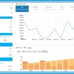 Statistiques sur votre boutique en ligne